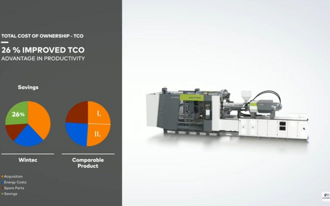 Wintec mašine za brizganje plastike – Prednost – visoka profitabilnost.