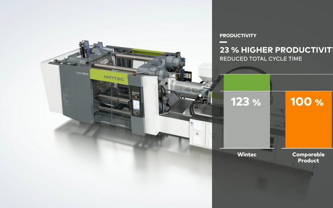 Wintec mašine za brizganje plastike – Prednost – veća produktivnost.